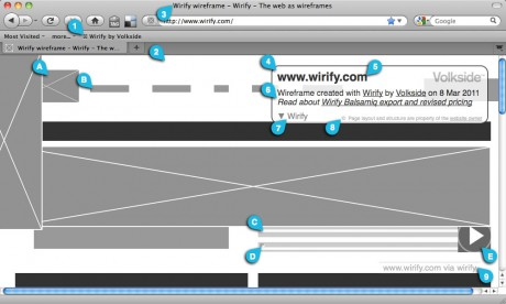 Anatomy of a Wirify wireframe - Wirify user guide