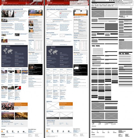 BBC News - Original vs Greeked wireframe vs Wirify wireframe