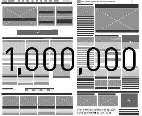 Over 1 million Wirify wireframes created since 2010